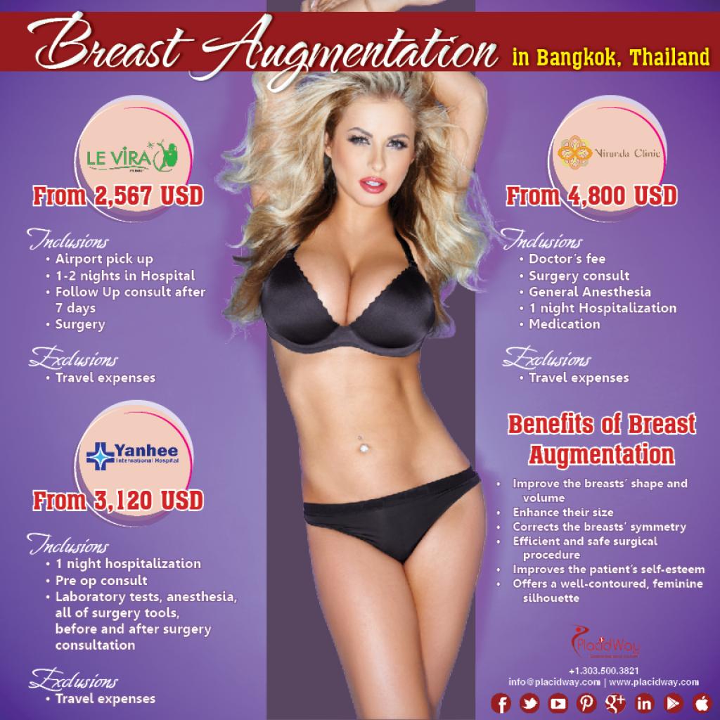 Infographics: Breast Augmentation in Bangkok Thailand