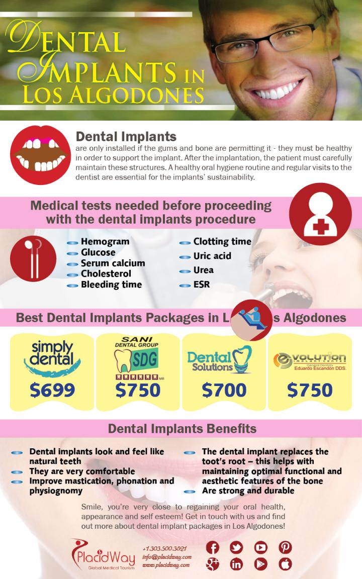 Infographics: Dental Implants in Los Algodones, Mexico