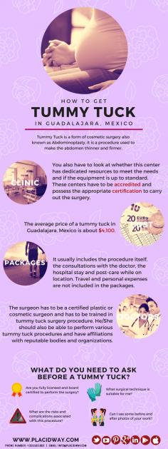 Infographics: Tummy Tuck in Guadalajara, Mexico