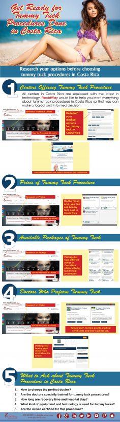 Infographics: Tummy Tuck Procedures in Costa Rica