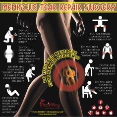 Infographics: Meniscus Tear Repair Surgery Survey