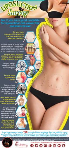 Infographic: Liposuction Survey